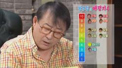 감자별2013QR3 106화