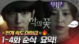 [1-4화 몰아보기] ☆시간루팡주의☆ 도현수와 백희성, 그리고 ′진짜′ 백희성에 얽힌 사연?!