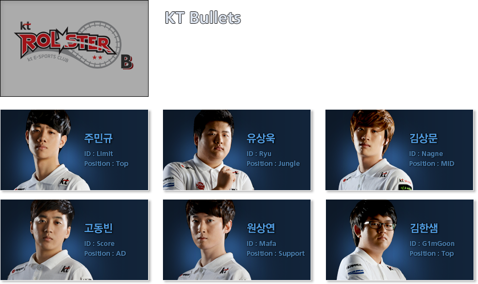 KT Bullets