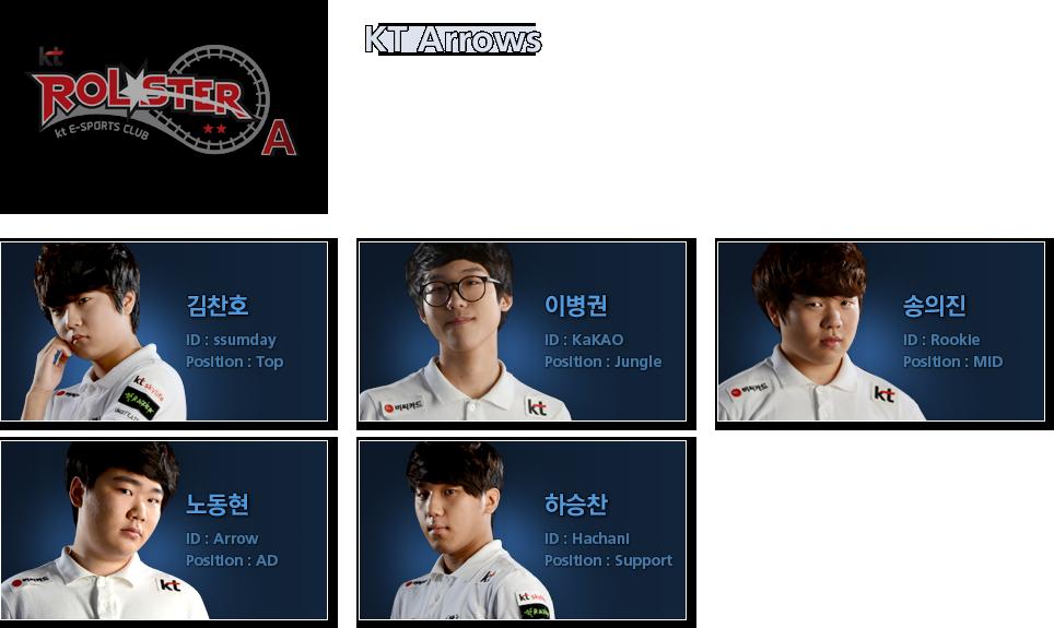 KT Arrows