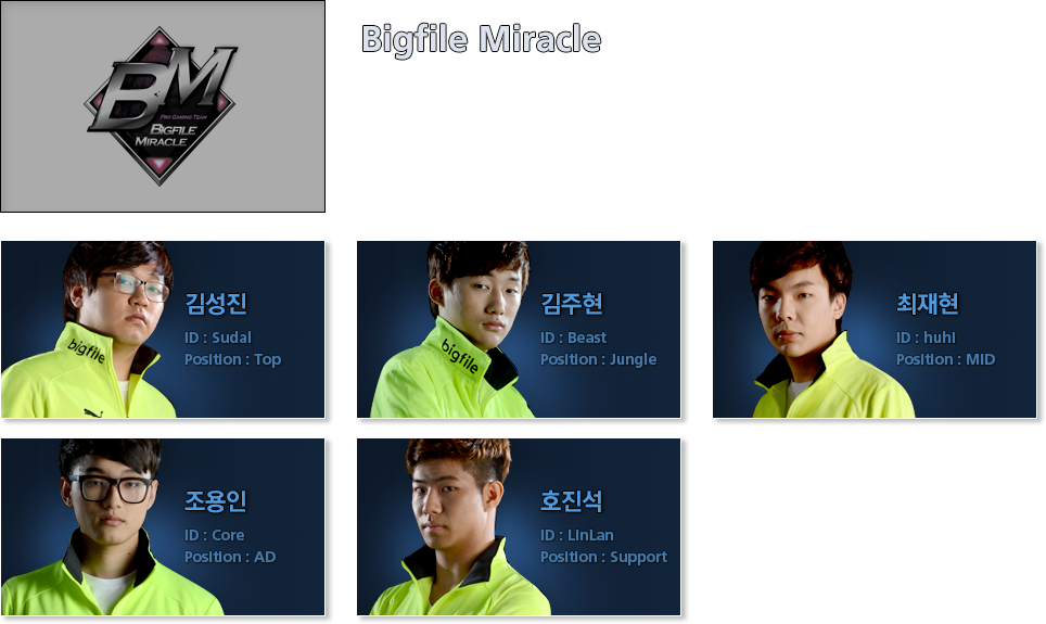 Bigfile Miracle