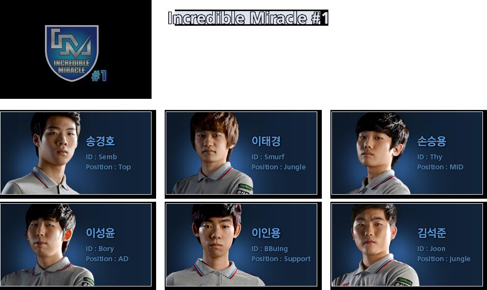 Incredible Miracle #1
