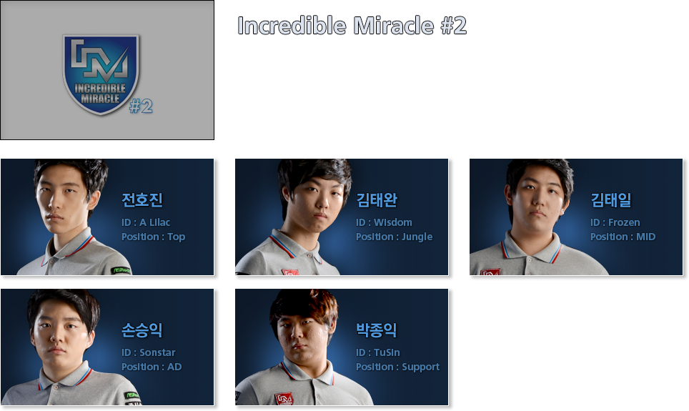 Incredible Miracle #2